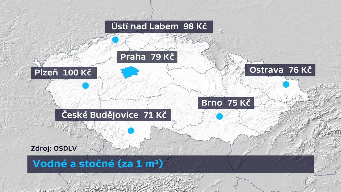 Největší města ČR a cena vody