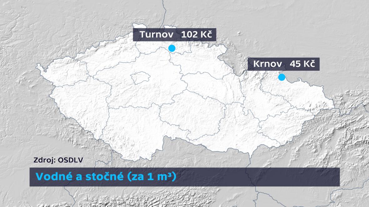 Nejlevnější a nejdražší vodné a stočné v Česku
