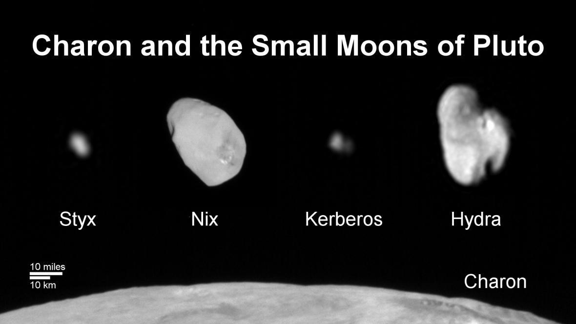 Měsíce Pluta