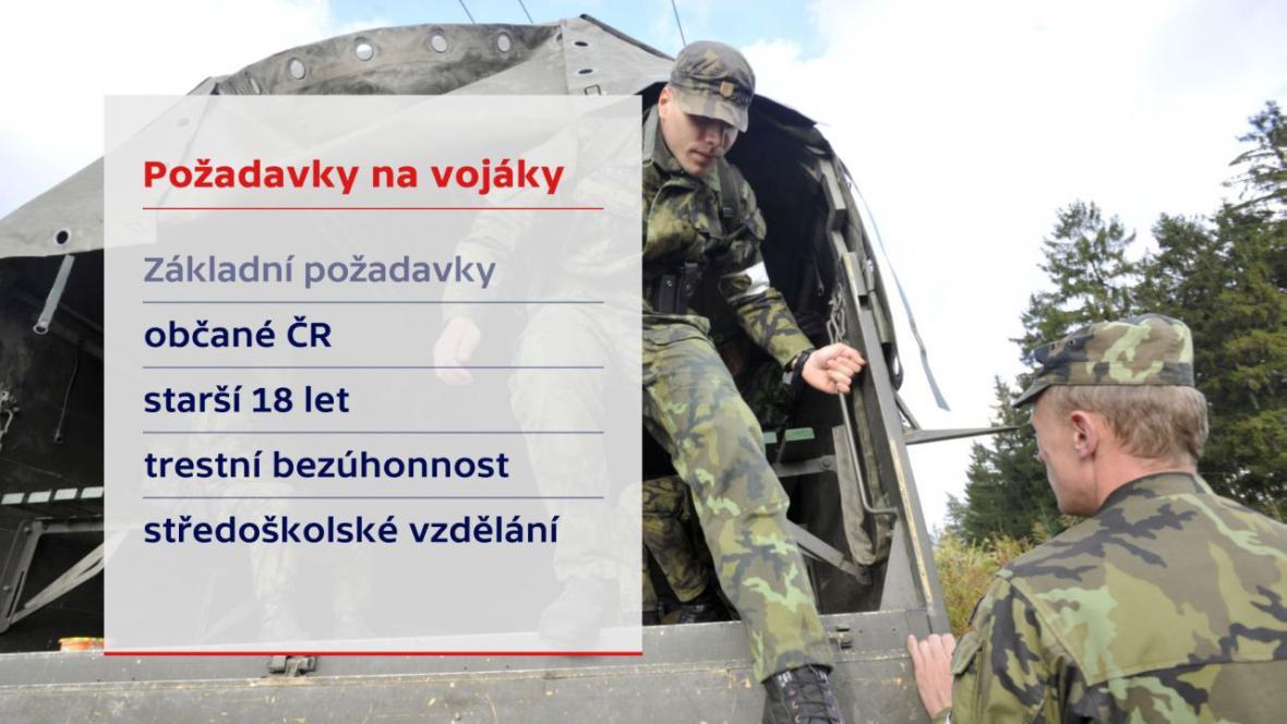 Požadavky na vojáky