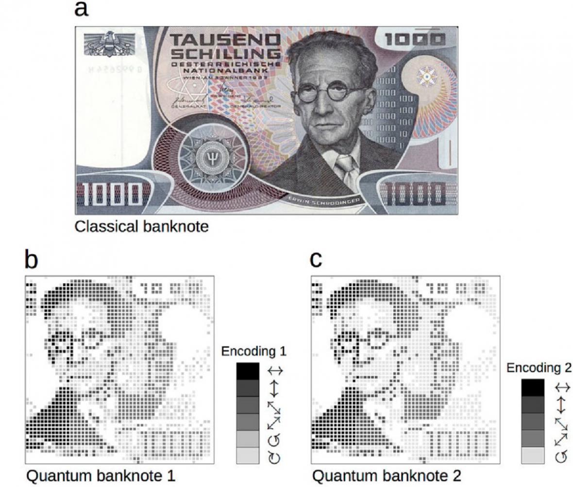 Kvantové peníze