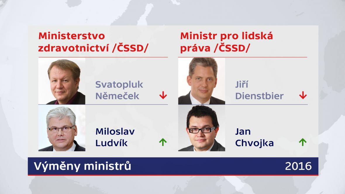 Výměny ministrů v Sobotkově vládě – rok 2016