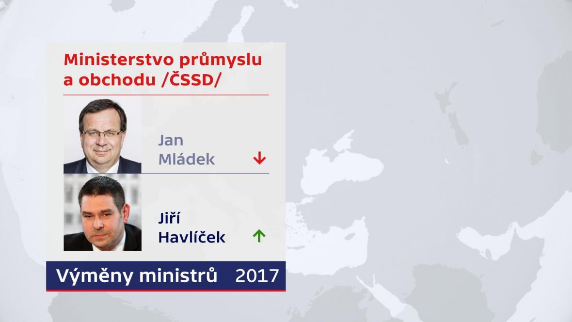 Výměny ministrů v Sobotkově vládě – rok 2017