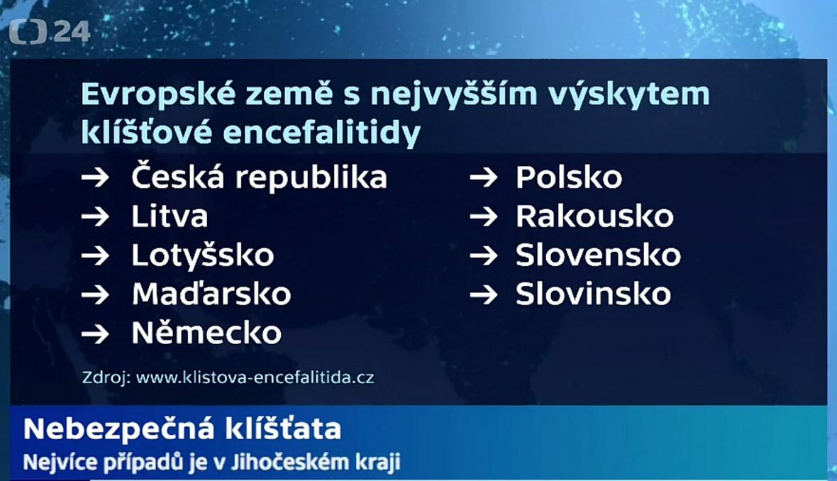 Klíšťata v Česku