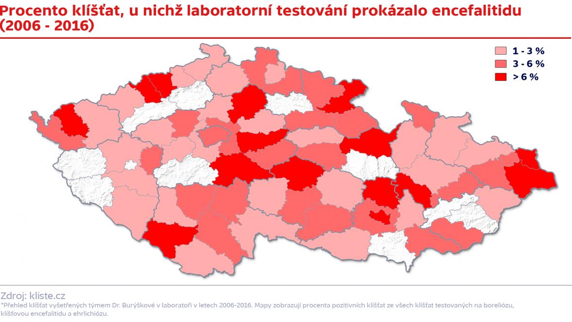 Výskyt infikovaných klíšťat v ČR