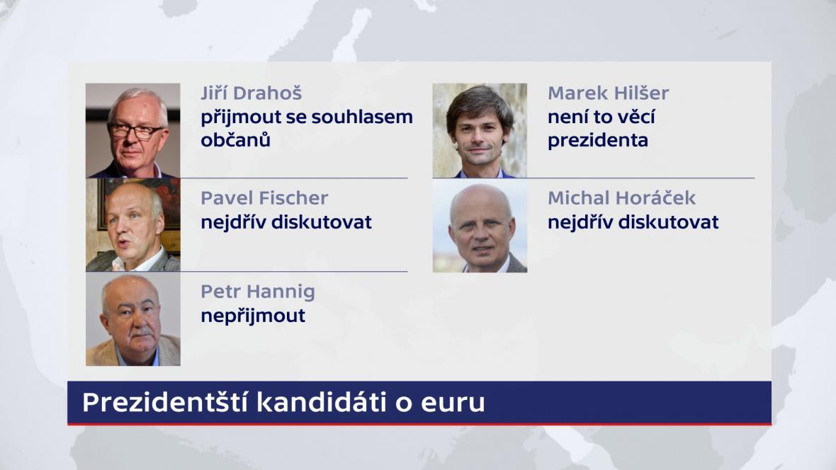 Co si myslí kandidáti o euru