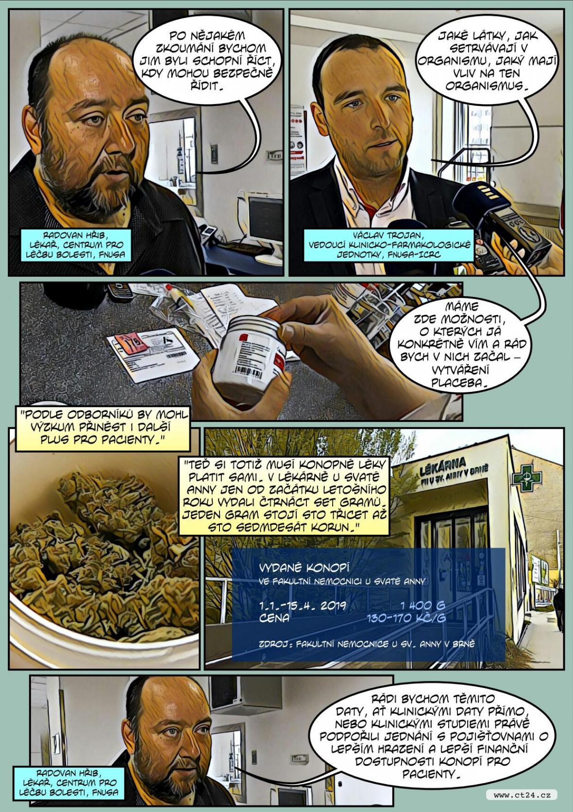 Komiks: Konopí jako lék