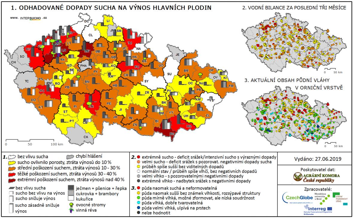 Odhadované dopady sucha na výnos hlavních plodin