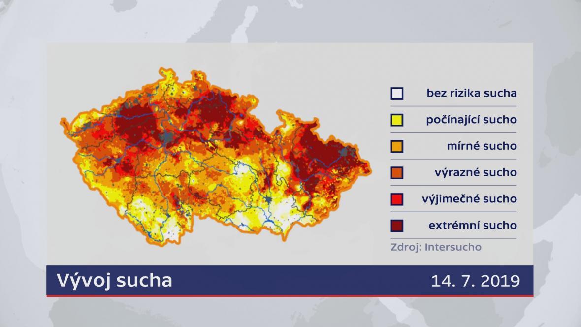 Sucho v Česku (14.7.2019)