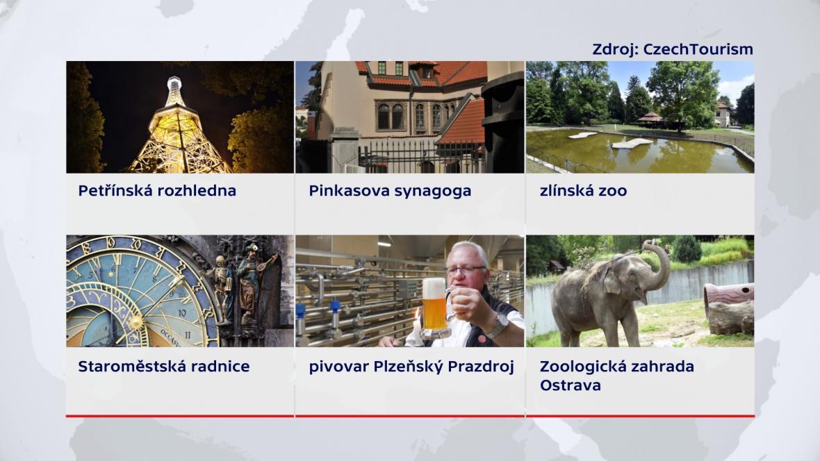 Turistický ruch v Česku