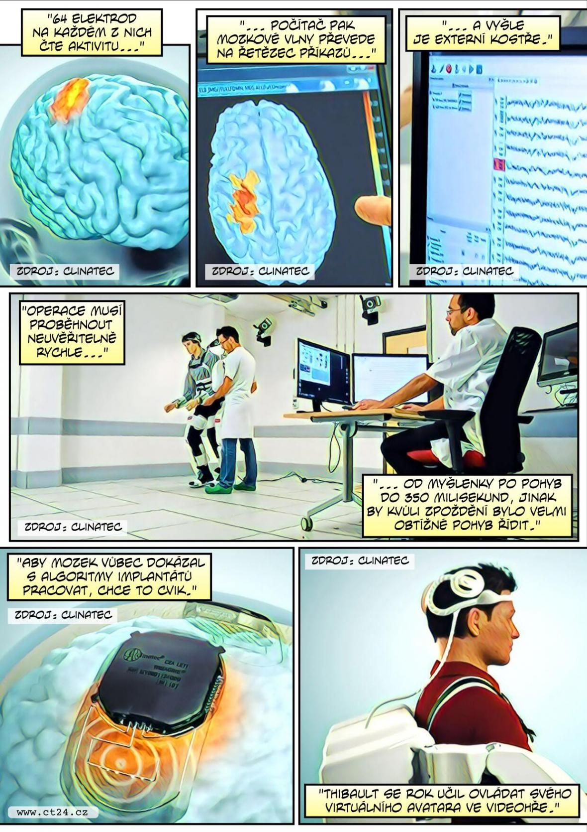 Robotický exoskleleton pomáhá na nohy ochrnutým. Ovládá se pomocí myšlenek