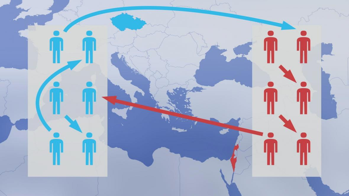 Schéma výměny ledvin mezi Prahou a Izraelem