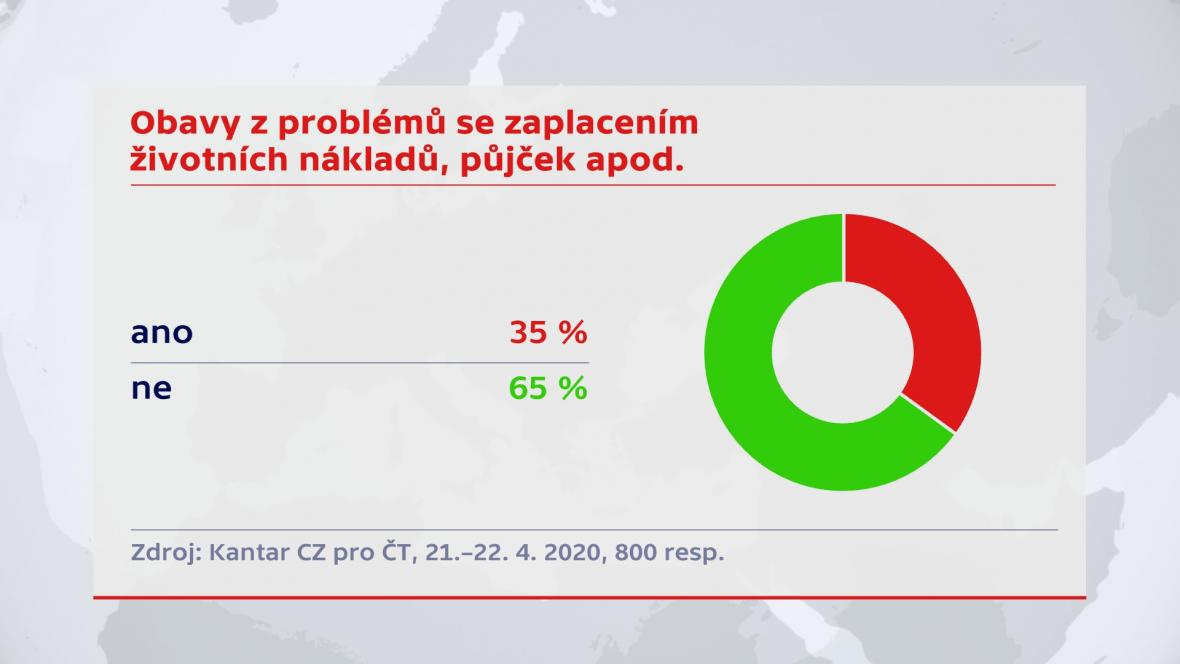 Průzkum agentury Kantar CZ pro ČT
