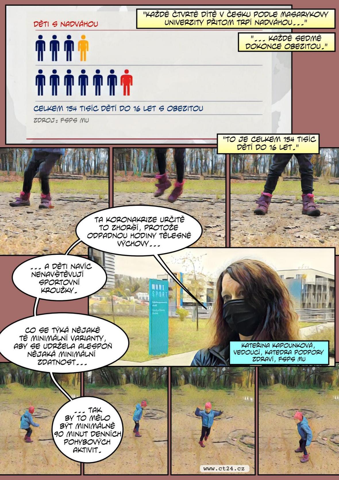 Česko bojuje s dětskou nadváhou