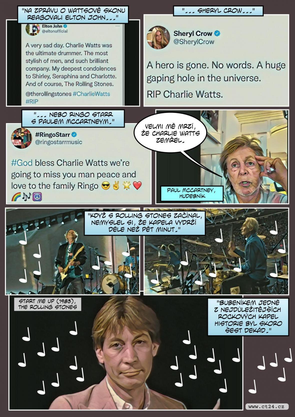 Odešla legenda. Charlie Watts bubnoval s Rolling Stones i několikrát v Praze