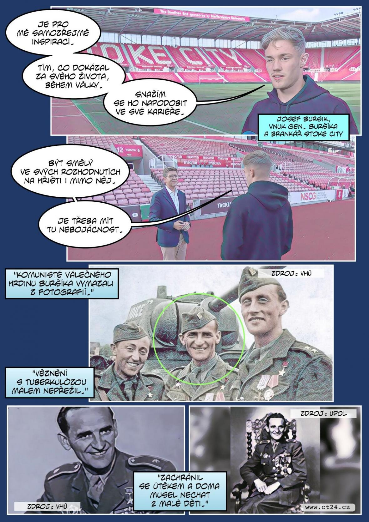 Československého hrdinu z východní fronty připomíná jeho vnuk v brance Stoke City