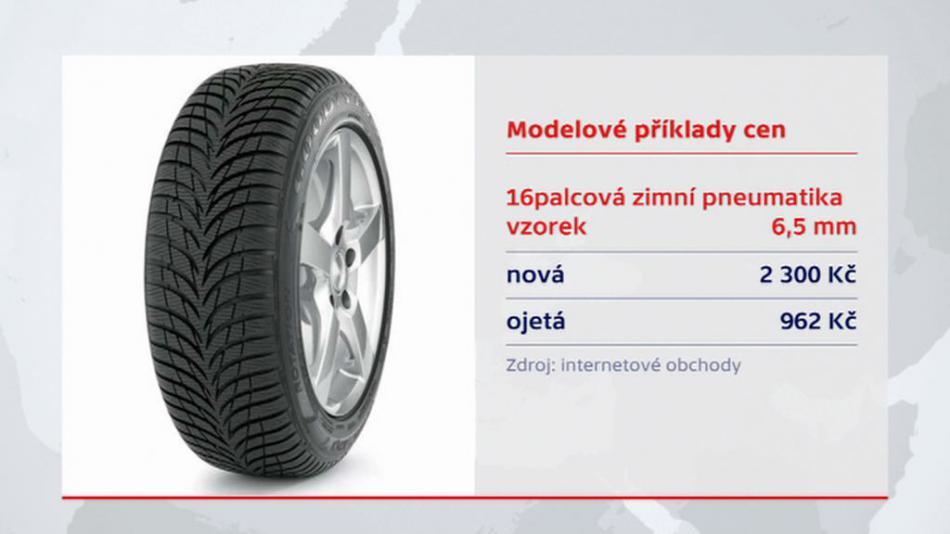 Ceny ojetých pneumatik