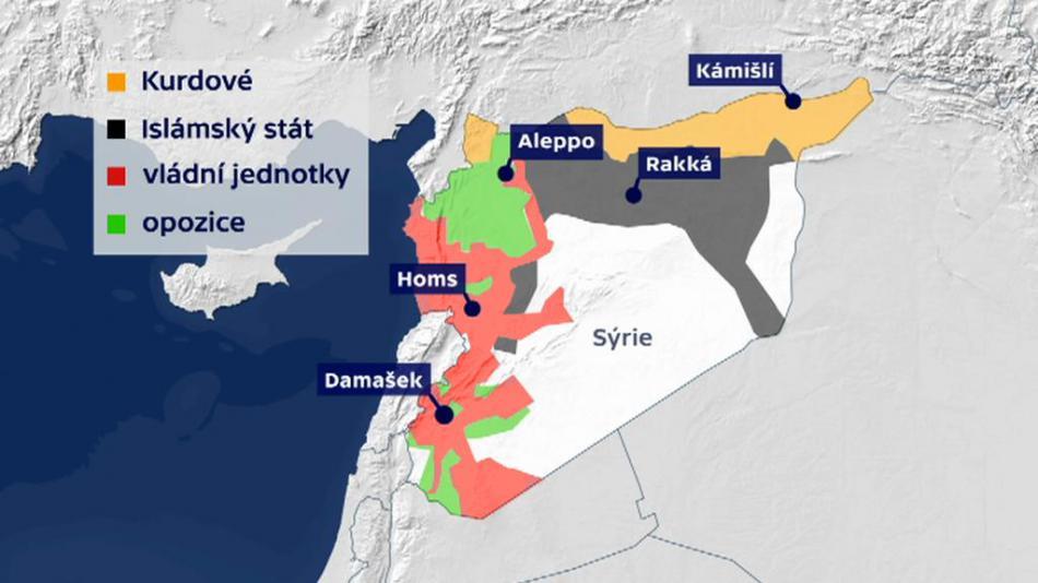 Bojující strany v Sýrii