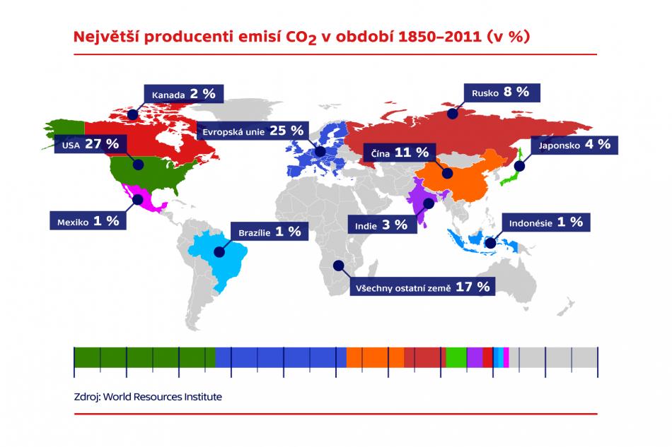 Největší producenti emisí CO2 v období 1850–2015