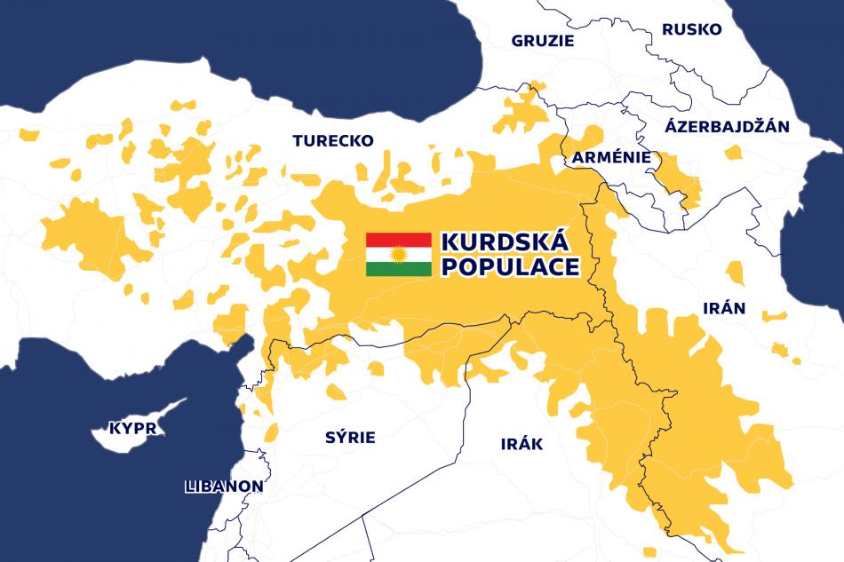 Kurdská populace