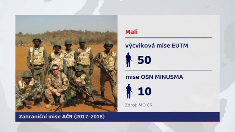 Armádní mise v Mali