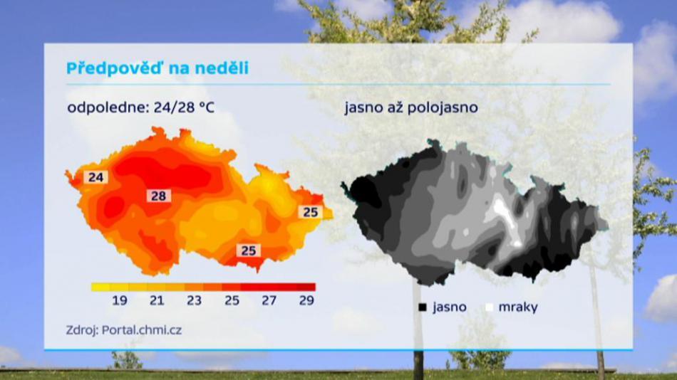 Teplotní mapa pro neděli