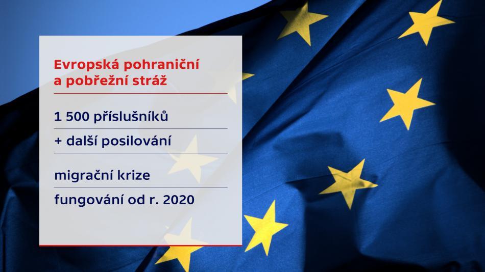 Evropská stráž