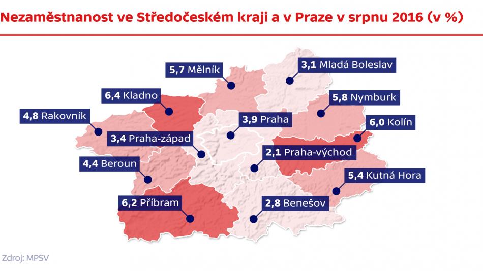 Nezaměstnanost ve Středočeském kraji a v Praze v srpnu 2016