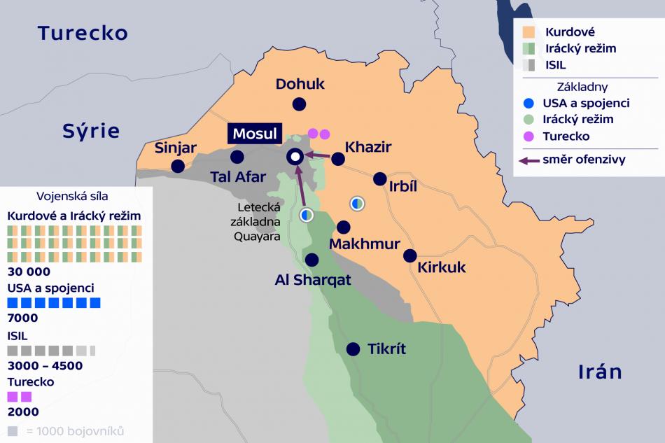 Boj o Mosul