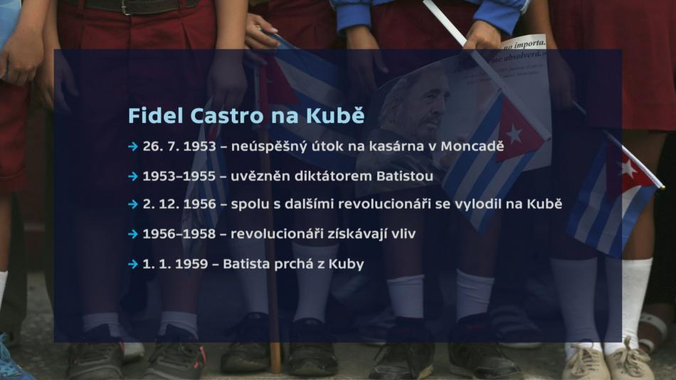 Fidel Castro na Kubě