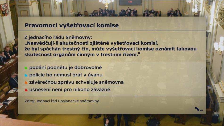 Pravomoci vyšetřovací komise