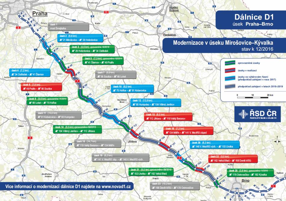 Modernizace dálnice D1 (stav k 12/2016)