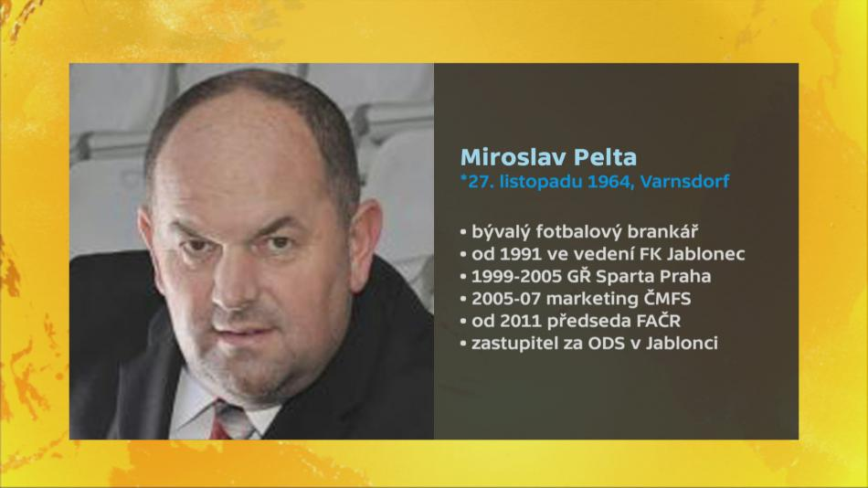 Vizitka Miroslava Pelty