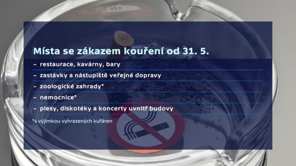 Místa se zákazem kouření od 31. května