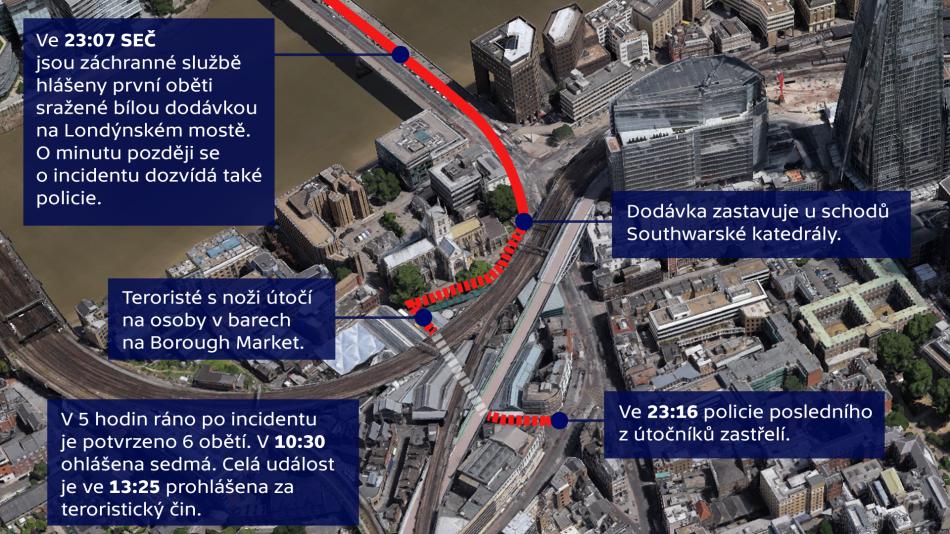 Londýnský útok – infografika