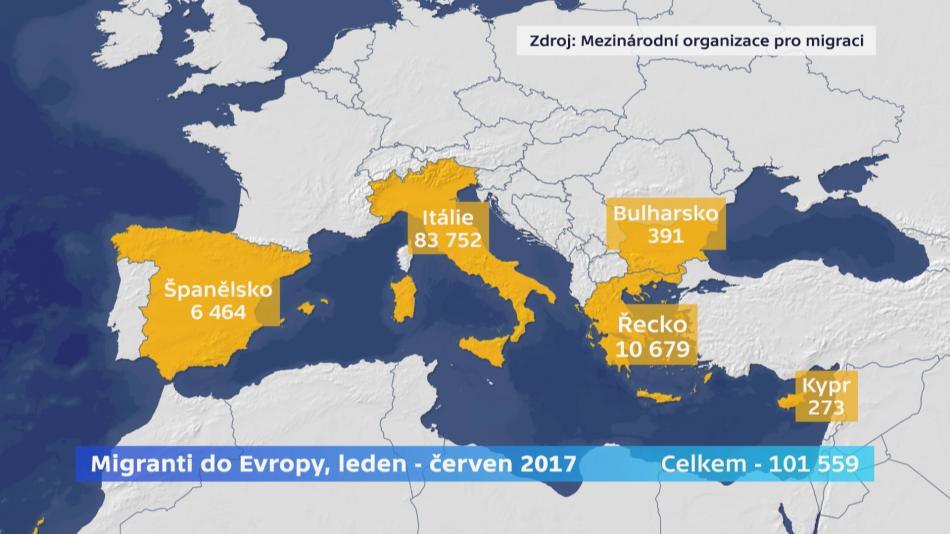 Migrace do Evropy