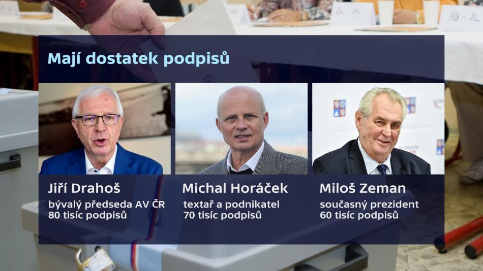 Počty nasbíraných podpisů tří prezidentských kandidátů