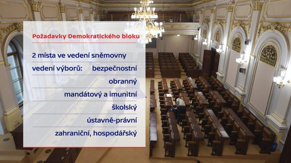 Co požaduje ve sněmovně Demokratický blok