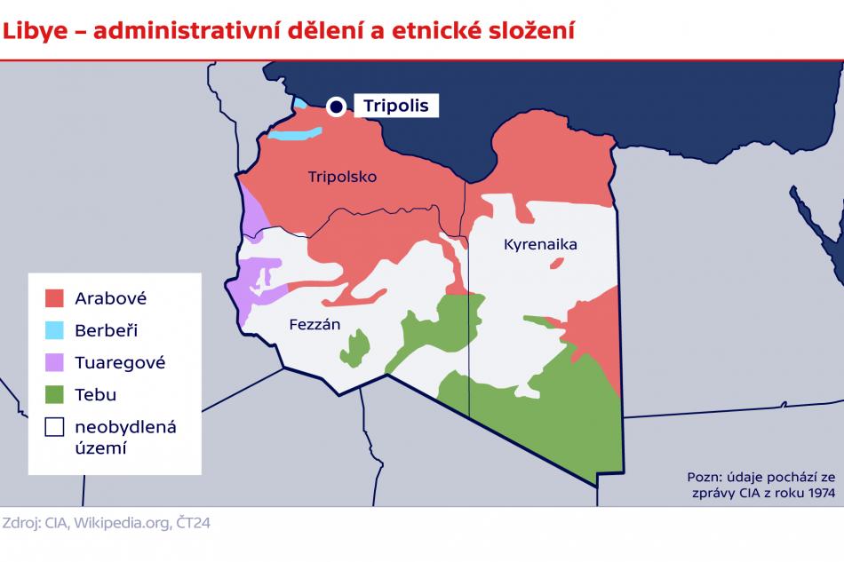 Libye – administrativní dělení a etnické složení