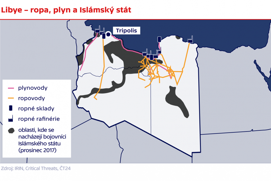 Libye – ropa, plyn a Islámský stát