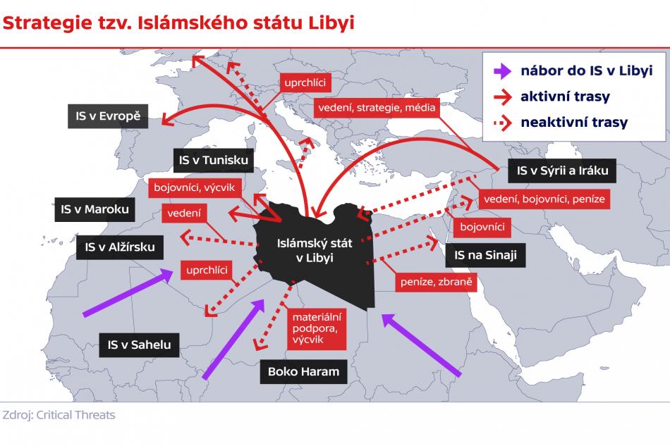 Strategie tzv. Islámského státu v Libyi