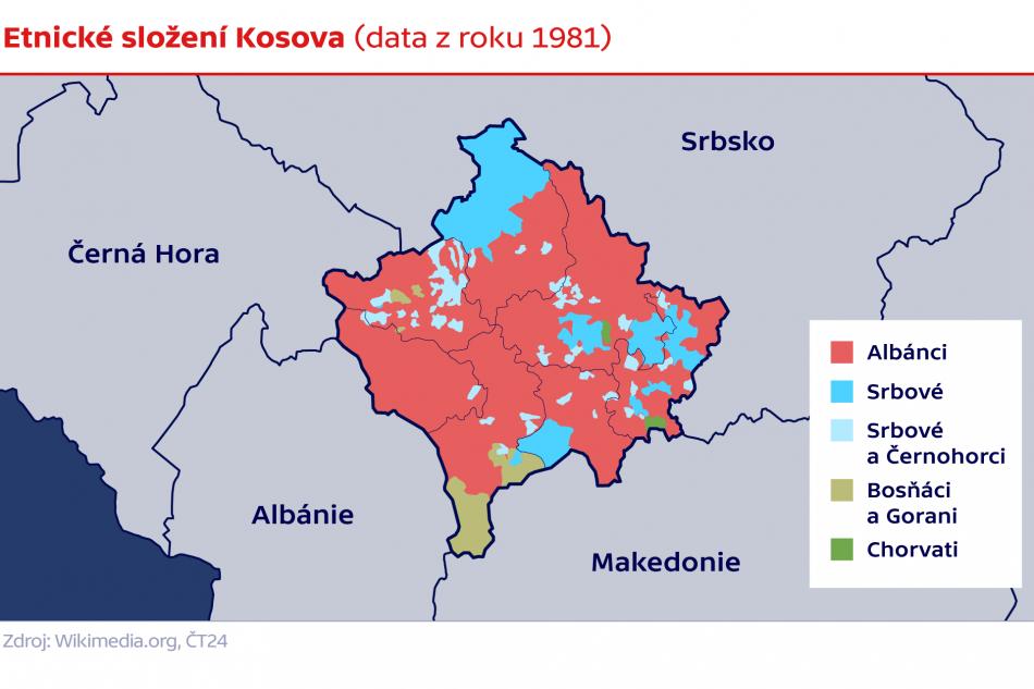 Etnické složení Kosova (data z roku 1981)