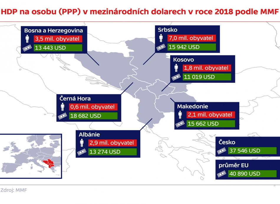 HDP na osobu (PPP) v mezinárodních dolarech v roce 2018 podle MMF