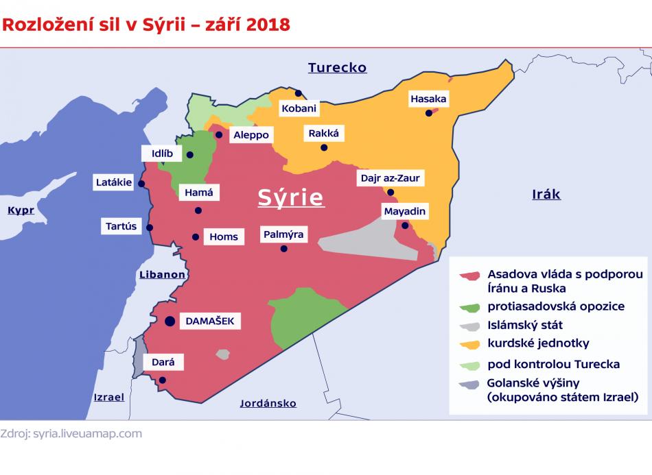 Rozložení sil v Sýrii – září 2018