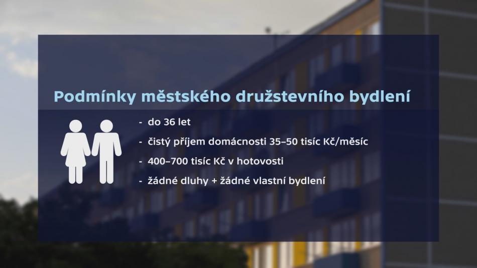 Podmínky městského družstevního bydlení