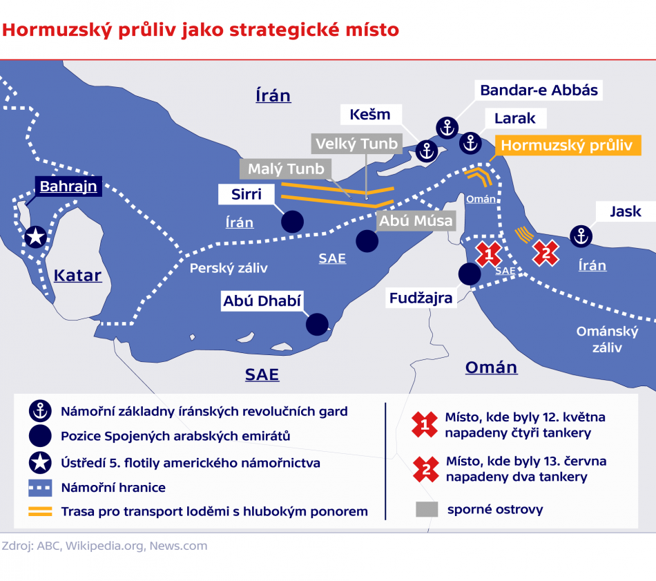 Hormuzský průliv jako strategické místo