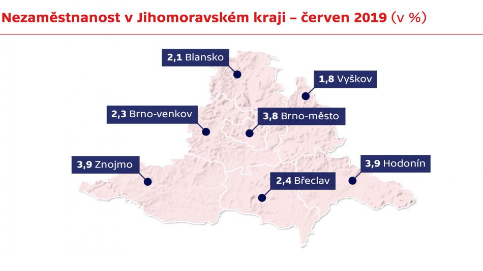 Nezaměstnanost v Jihomoravském kraji – červen 2019 (v %)