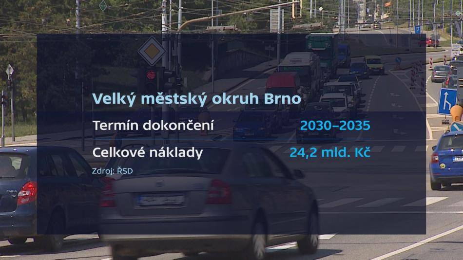 Velký městský okruh Brno