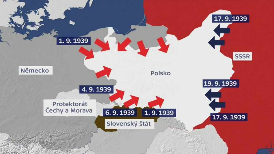 Útoky Německa a Sovětského svazu na Polsko v září 1939