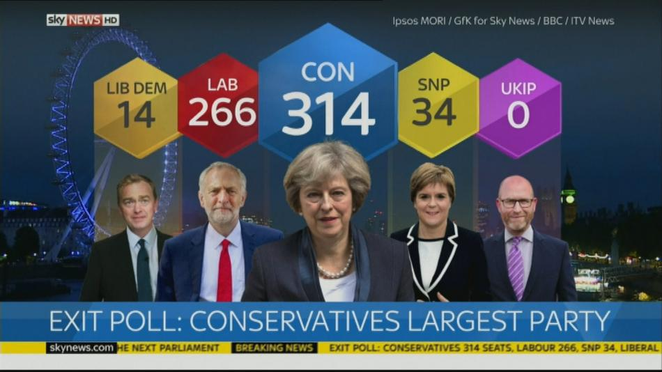 První odhady volebních výsledků ve Velké Británii